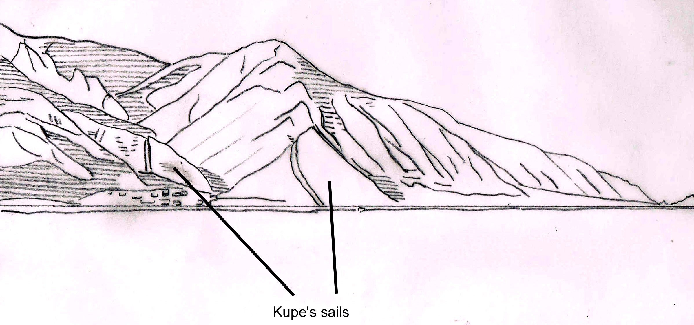 kupes labelled
